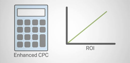 AdWords Enhanced CPC